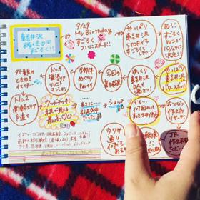 【動画】すごろくノート軽井沢移住編の画像